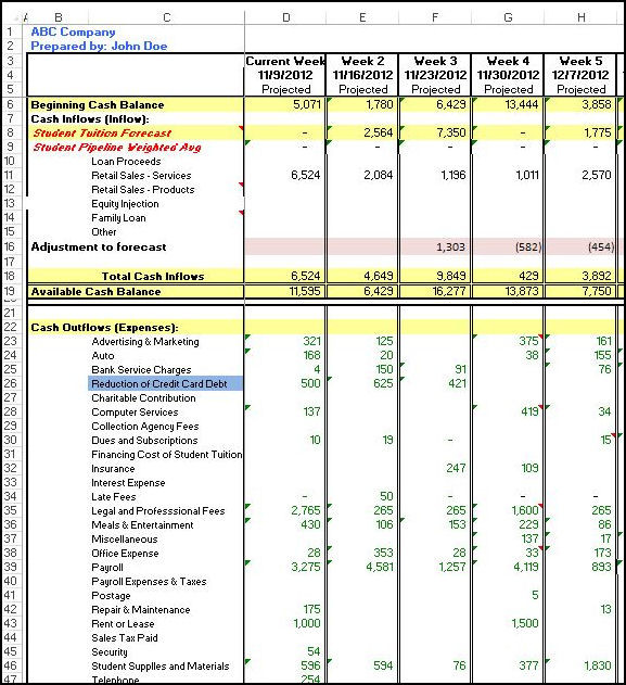 Index of wp content uploads 2014 06 for 13 week cash flow forecast template